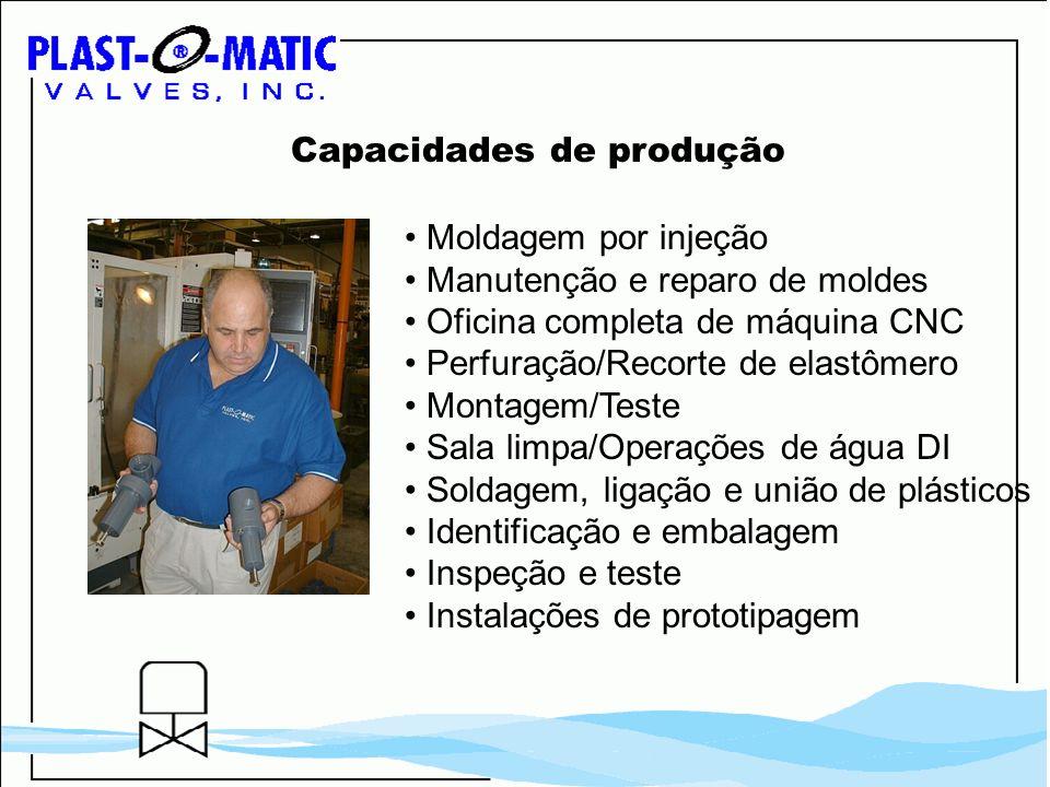 Capacidades de produção