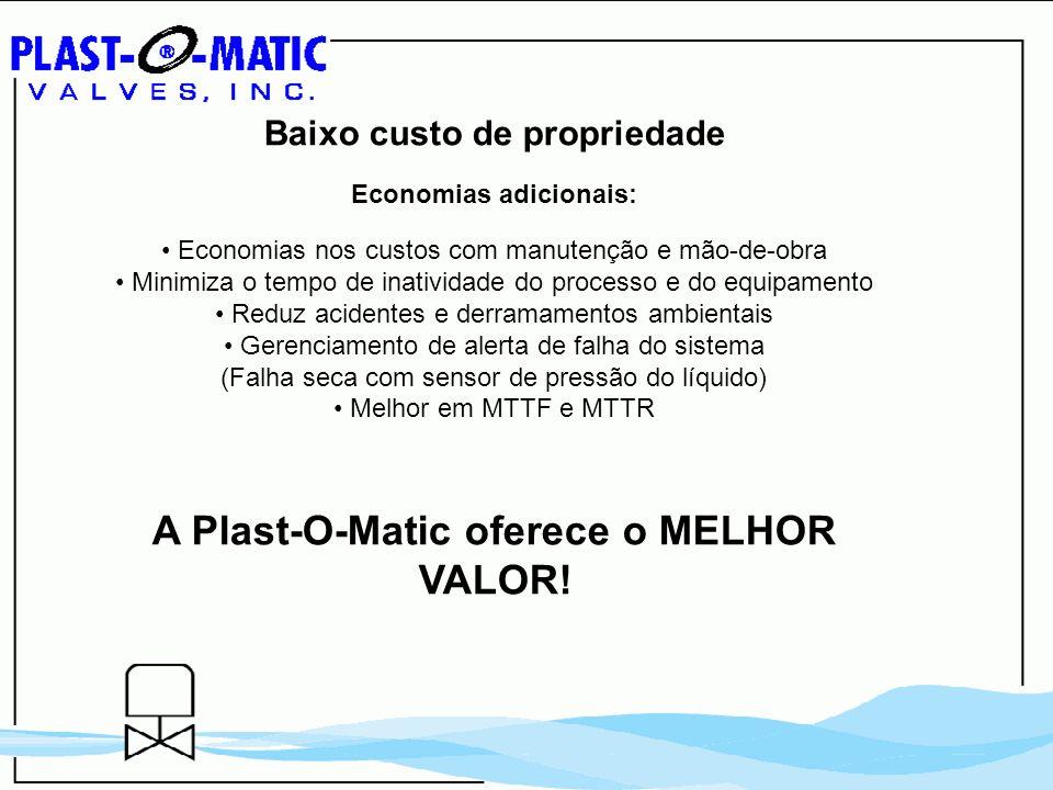 A Plast-O-Matic oferece o MELHOR VALOR!