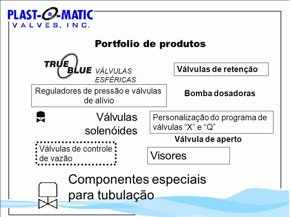 Reguladores de pressão e válvulas