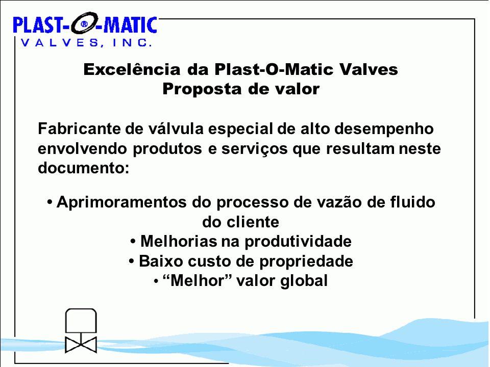 Excelência da Plast-O-Matic Valves Proposta de valor