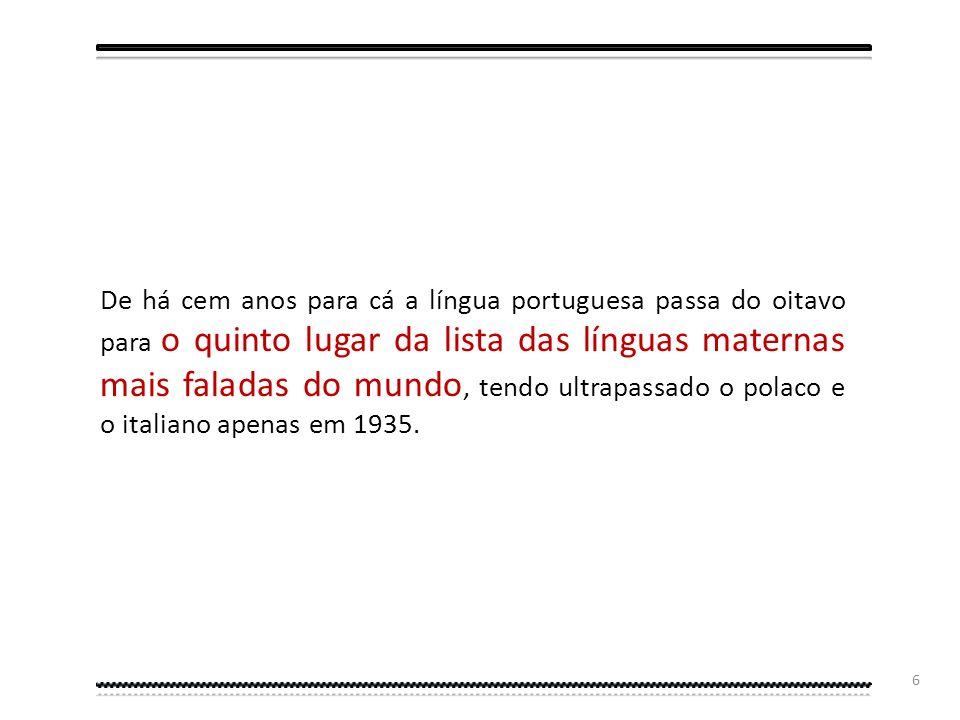 De há cem anos para cá a língua portuguesa passa do oitavo para o quinto lugar da lista das línguas maternas mais faladas do mundo, tendo ultrapassado o polaco e o italiano apenas em 1935.