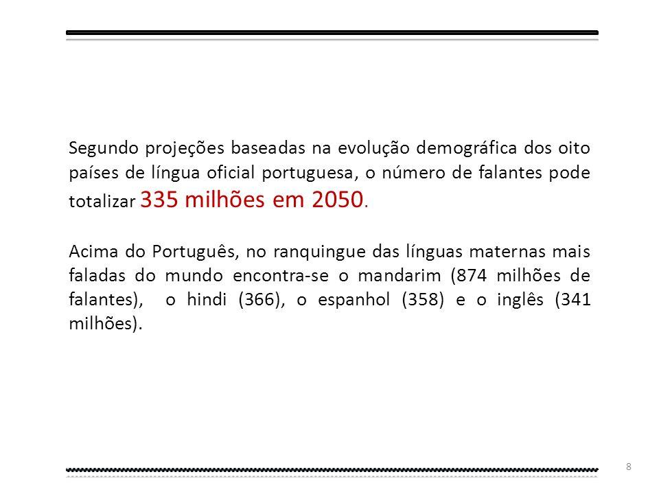 Segundo projeções baseadas na evolução demográfica dos oito países de língua oficial portuguesa, o número de falantes pode totalizar 335 milhões em 2050.