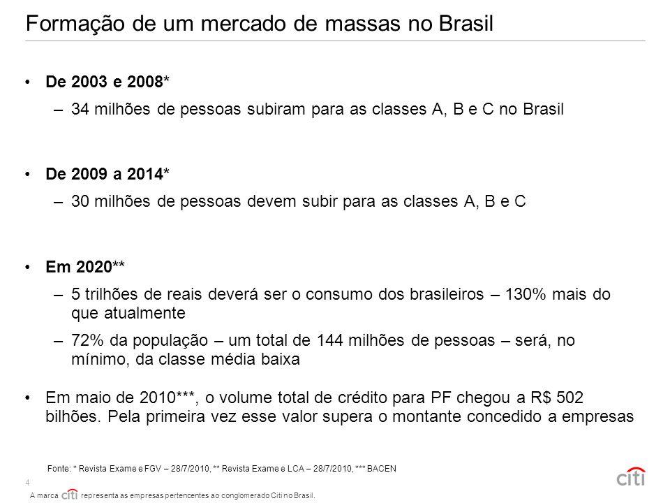 Formação de um mercado de massas no Brasil
