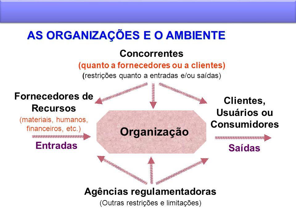 Agências regulamentadoras (quanto a fornecedores ou a clientes)