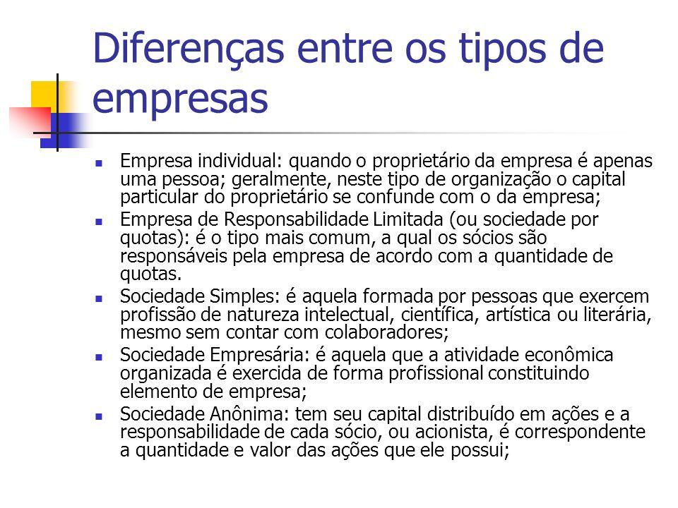 Diferenças entre os tipos de empresas
