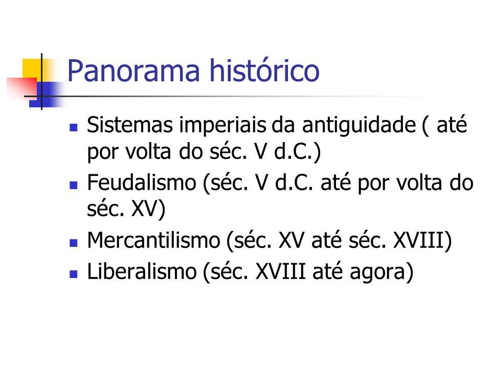 Panorama histórico Sistemas imperiais da antiguidade ( até por volta do séc. V d.C.) Feudalismo (séc. V d.C. até por volta do séc. XV)