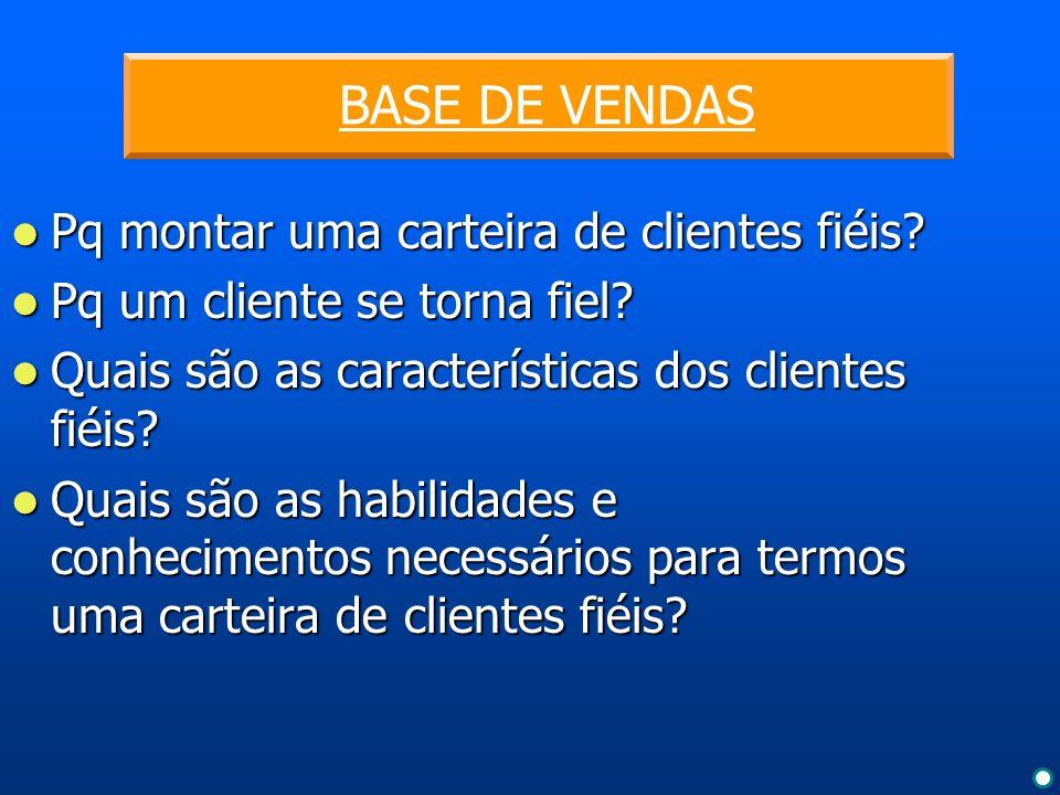 BASE DE VENDAS Pq montar uma carteira de clientes fiéis