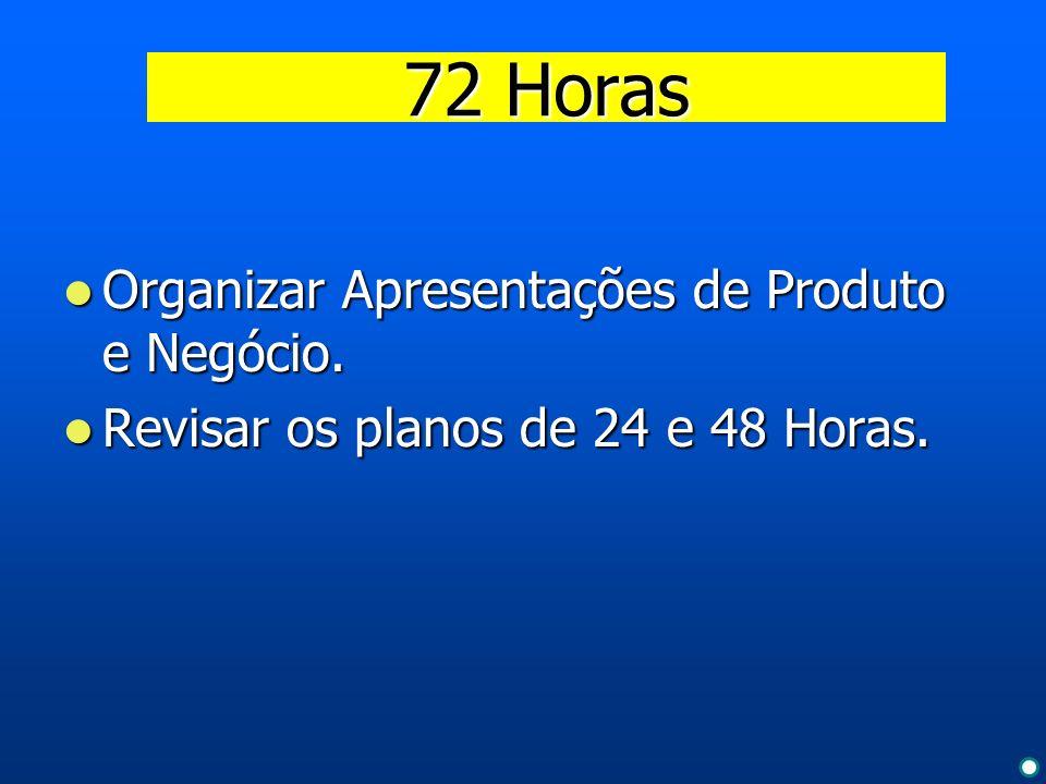 72 Horas Organizar Apresentações de Produto e Negócio.