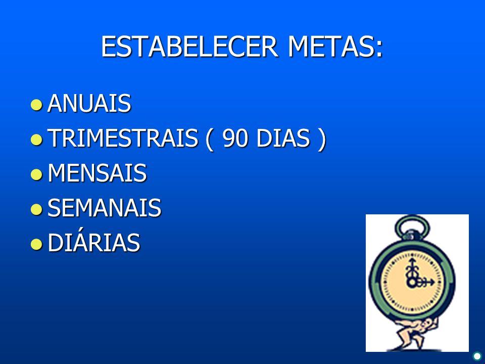 ESTABELECER METAS: ANUAIS TRIMESTRAIS ( 90 DIAS ) MENSAIS SEMANAIS