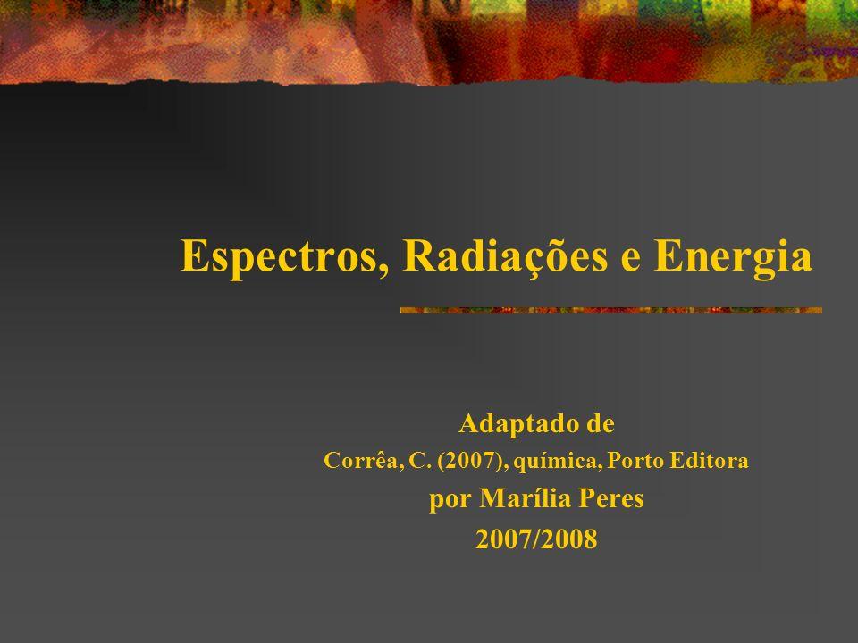 Espectros, Radiações e Energia