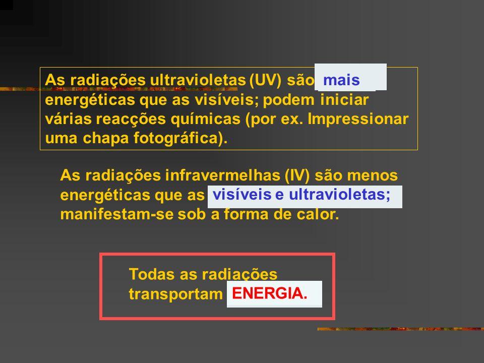 As radiações ultravioletas (UV) são .... .....