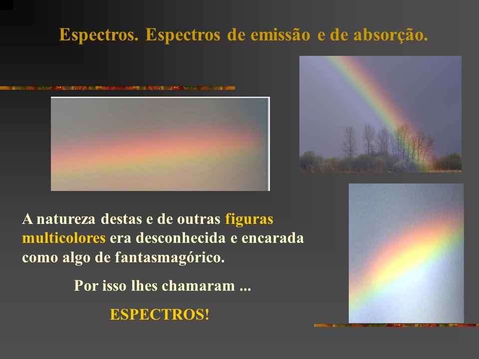 Espectros. Espectros de emissão e de absorção.