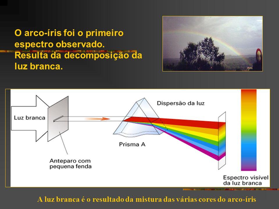 A luz branca é o resultado da mistura das várias cores do arco-íris
