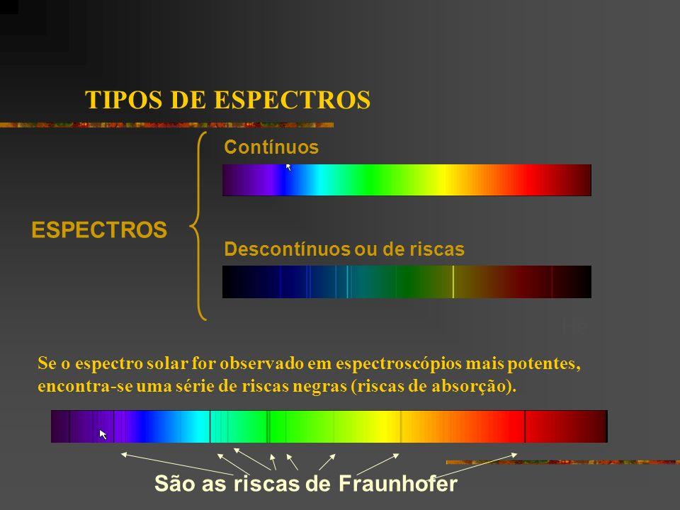 TIPOS DE ESPECTROS ESPECTROS He São as riscas de Fraunhofer Contínuos