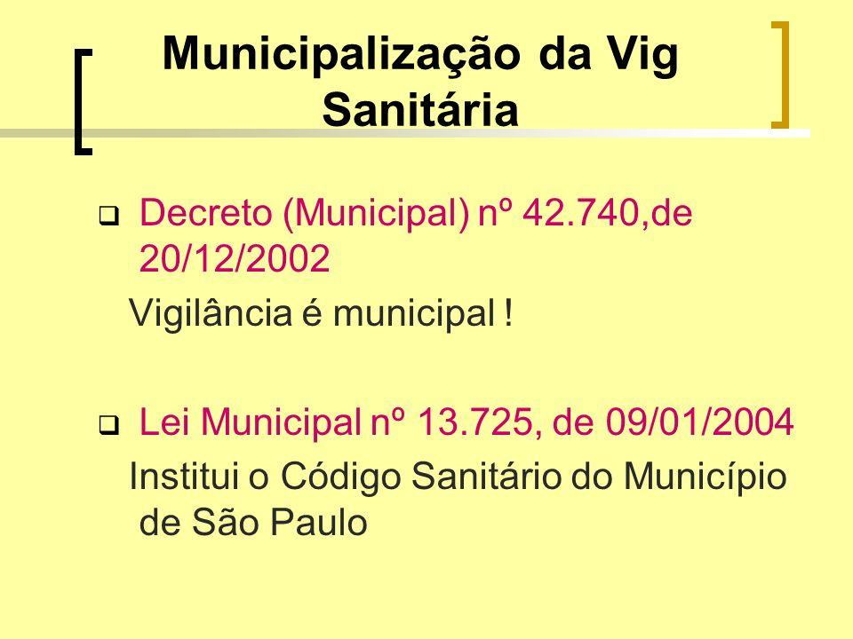 Municipalização da Vig Sanitária