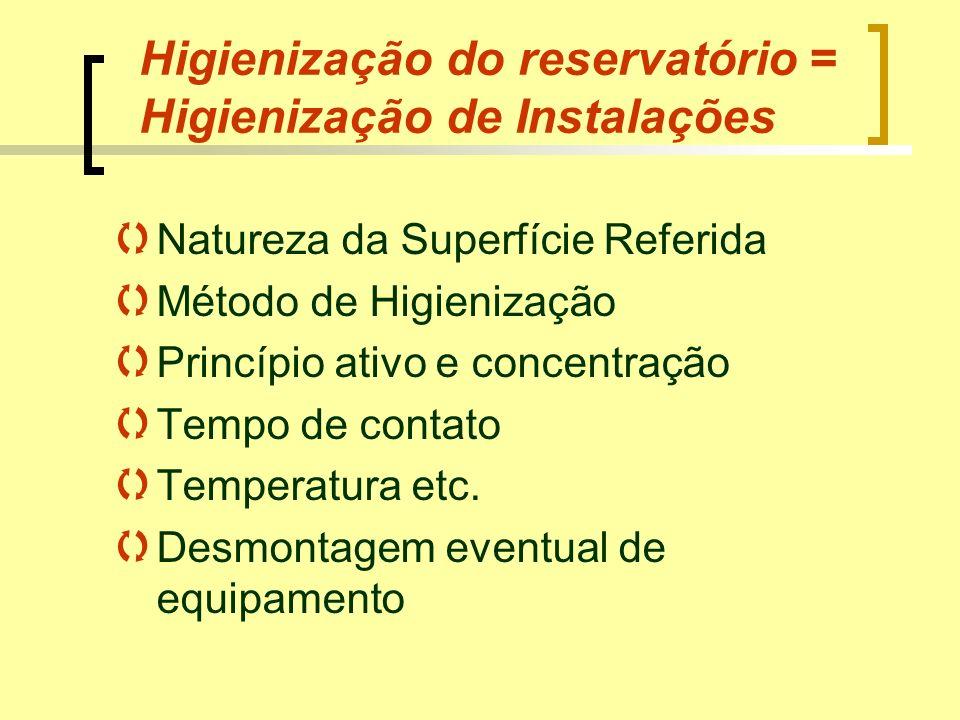 Higienização do reservatório = Higienização de Instalações