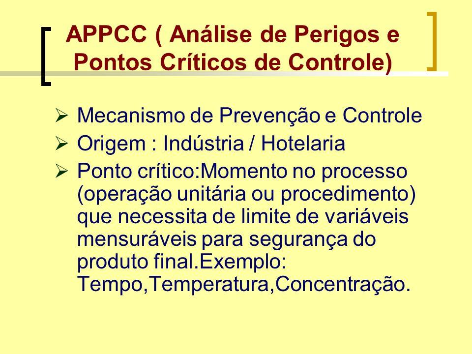 APPCC ( Análise de Perigos e Pontos Críticos de Controle)