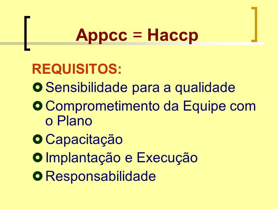 Appcc = Haccp REQUISITOS: Sensibilidade para a qualidade