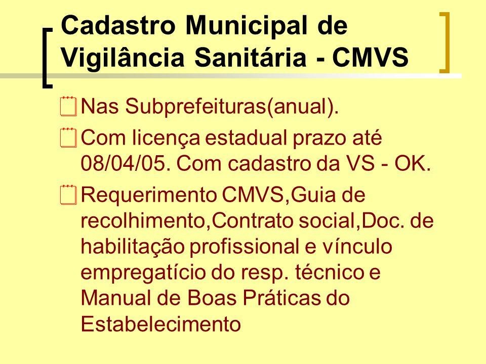Cadastro Municipal de Vigilância Sanitária - CMVS