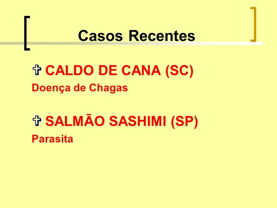 Casos Recentes CALDO DE CANA (SC) SALMÃO SASHIMI (SP) Doença de Chagas