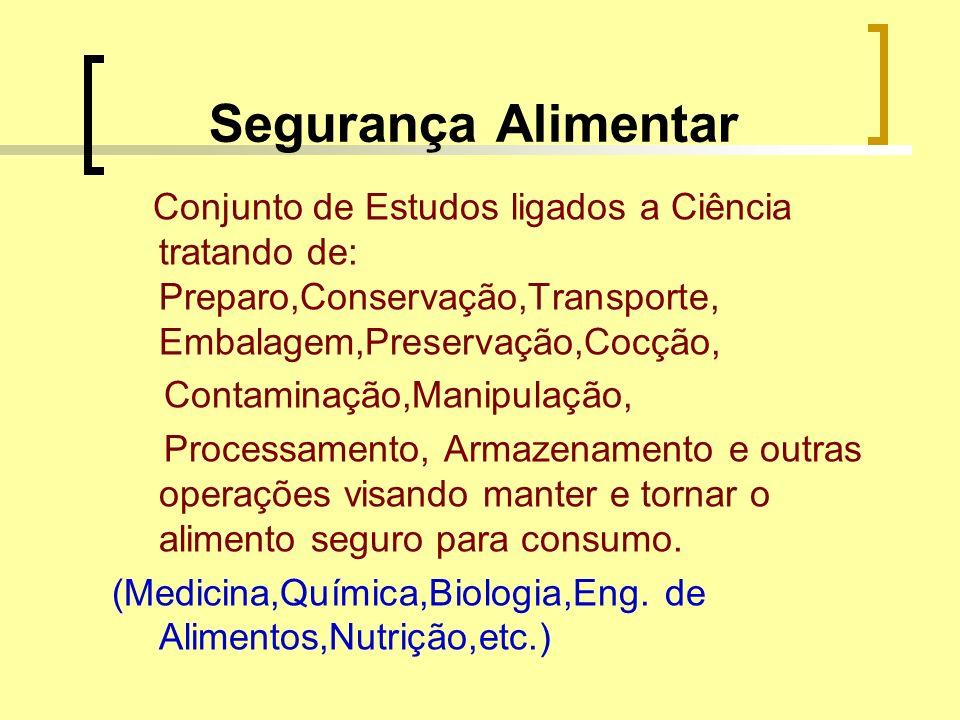 Segurança AlimentarConjunto de Estudos ligados a Ciência tratando de: Preparo,Conservação,Transporte, Embalagem,Preservação,Cocção,