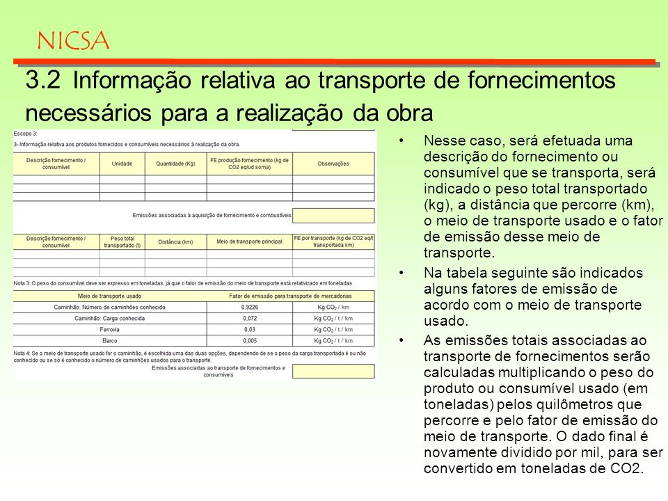NICSA 3.2 Informação relativa ao transporte de fornecimentos necessários para a realização da obra.
