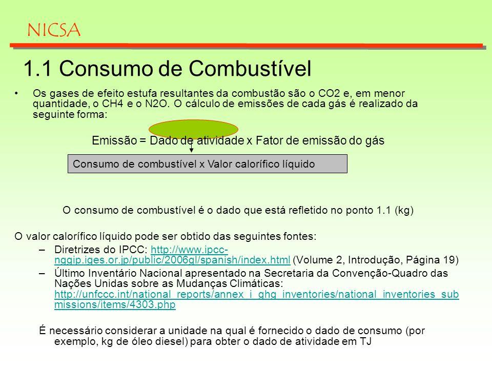 1.1 Consumo de Combustível