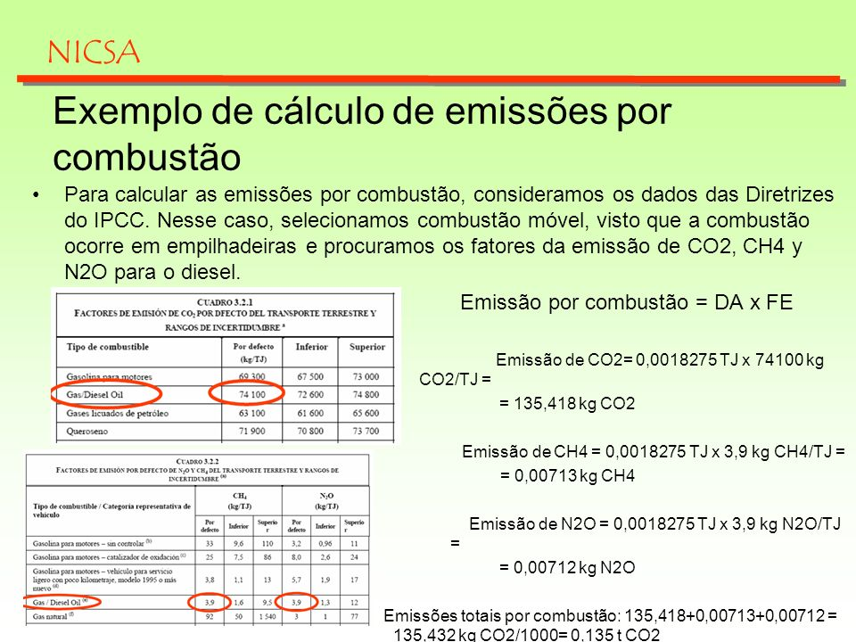 Exemplo de cálculo de emissões por combustão