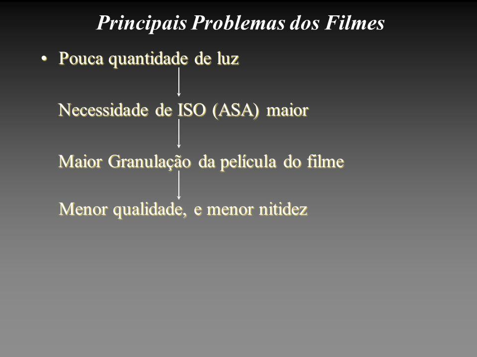 Principais Problemas dos Filmes
