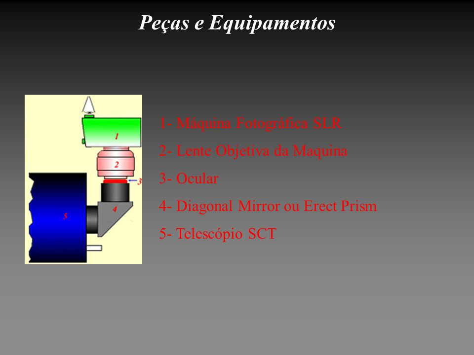 Peças e Equipamentos 1- Máquina Fotográfica SLR