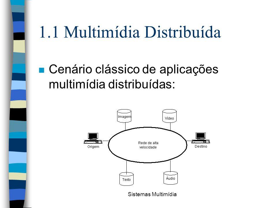 1.1 Multimídia Distribuída