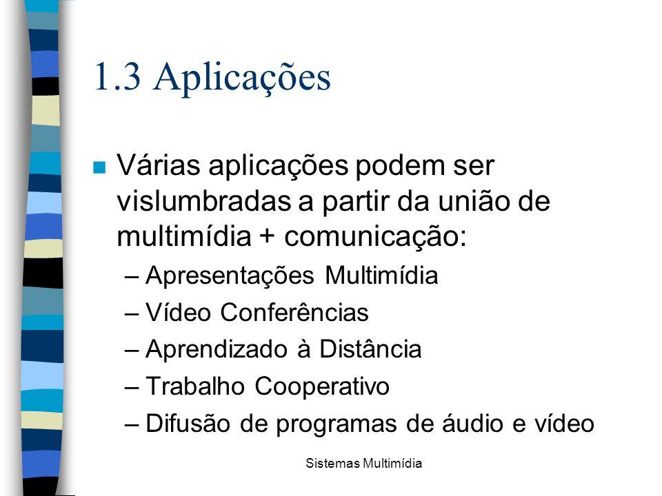 1.3 Aplicações Várias aplicações podem ser vislumbradas a partir da união de multimídia + comunicação: