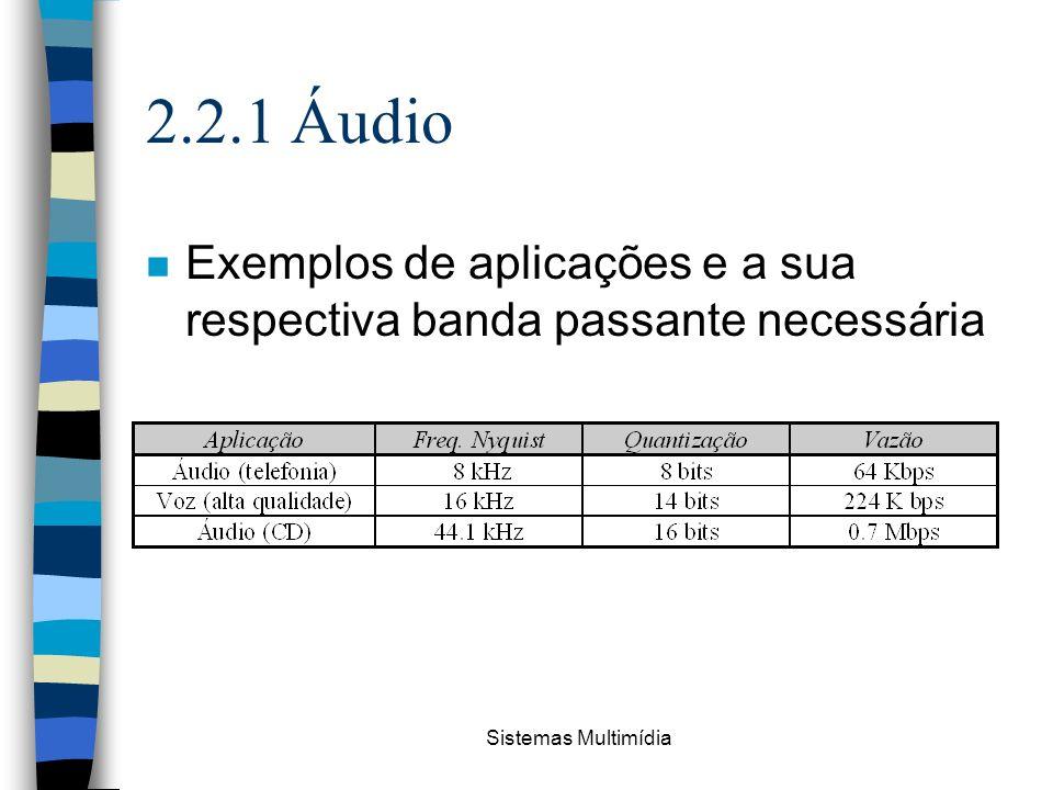 2.2.1 Áudio Exemplos de aplicações e a sua respectiva banda passante necessária Sistemas Multimídia