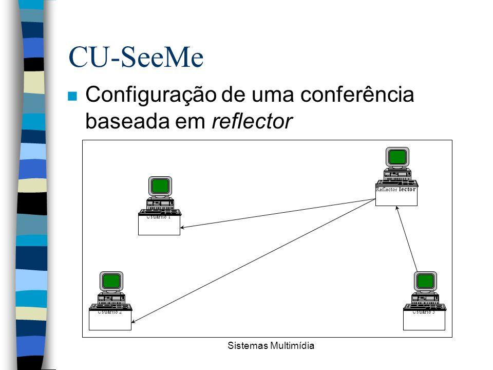 CU-SeeMe Configuração de uma conferência baseada em reflector