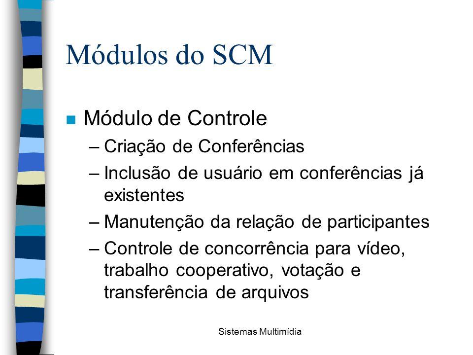 Módulos do SCM Módulo de Controle Criação de Conferências