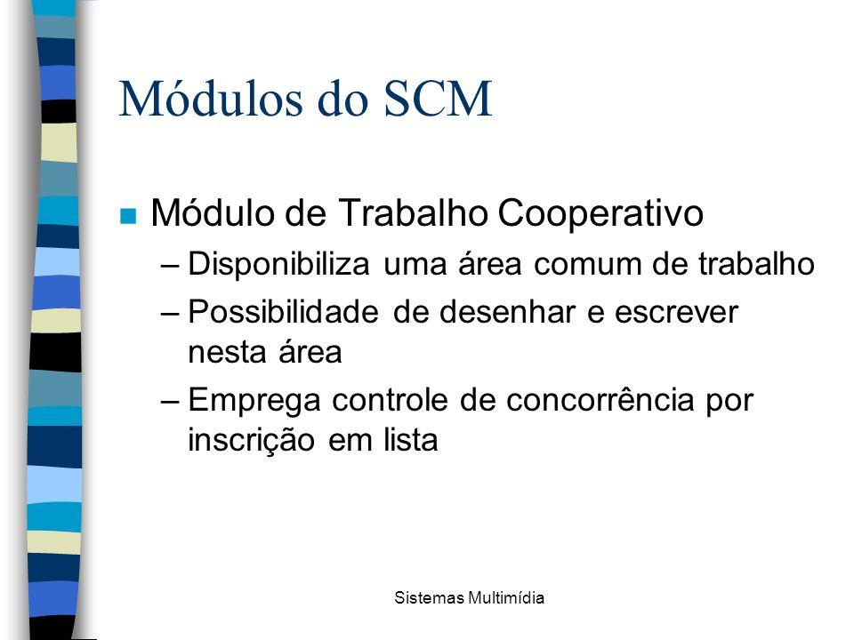 Módulos do SCM Módulo de Trabalho Cooperativo