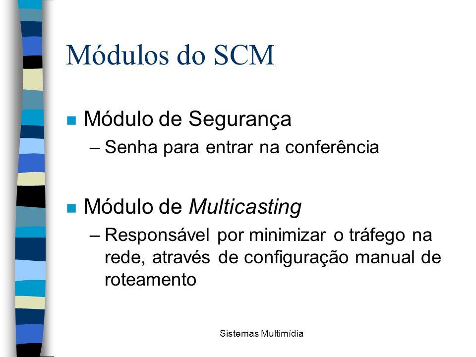 Módulos do SCM Módulo de Segurança Módulo de Multicasting