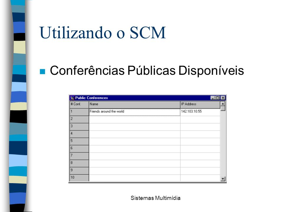 Utilizando o SCM Conferências Públicas Disponíveis Sistemas Multimídia