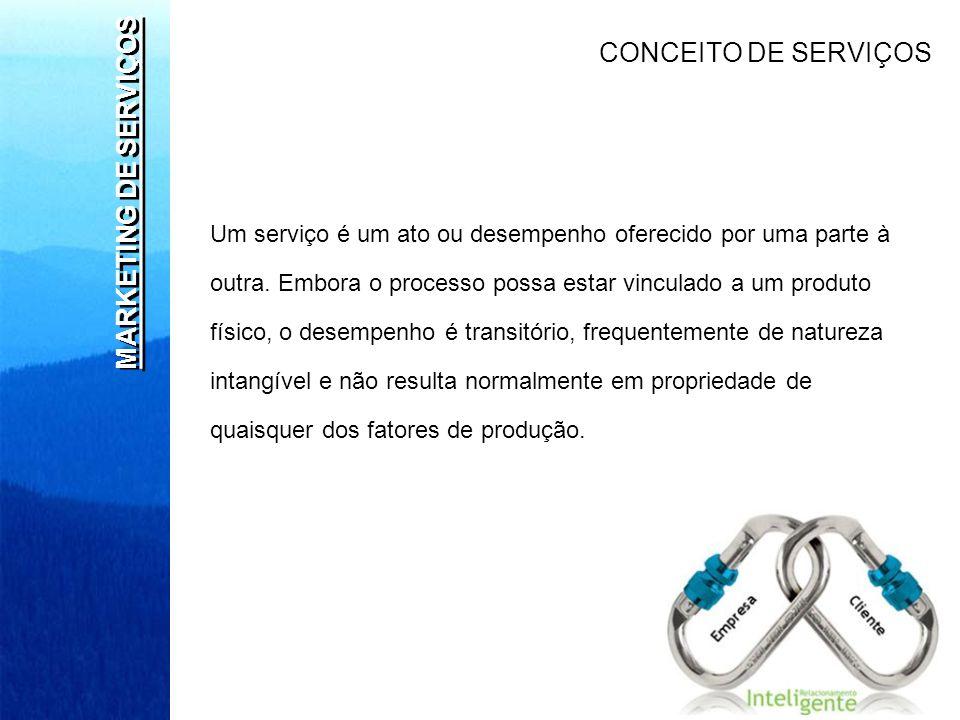 CONCEITO DE SERVIÇOS MARKETING DE SERVIÇOS