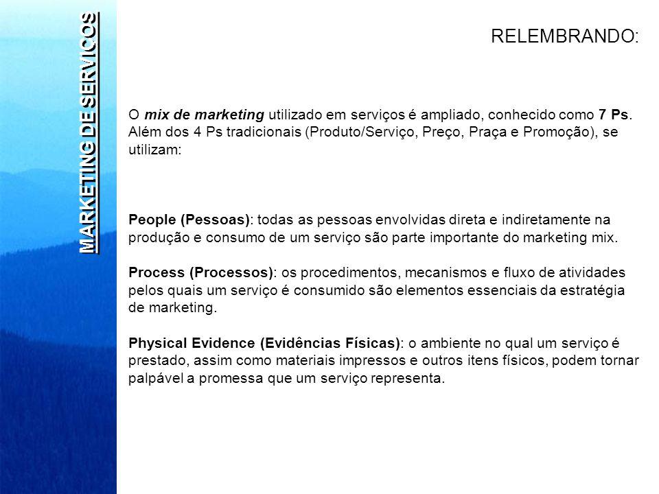 RELEMBRANDO: MARKETING DE SERVIÇOS