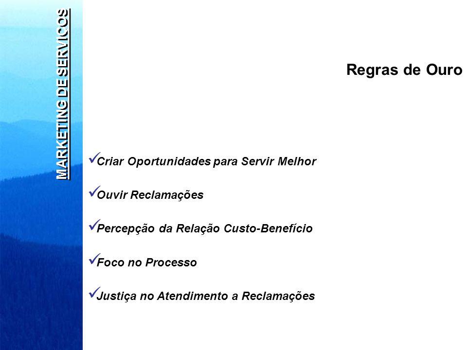 Regras de Ouro MARKETING DE SERVIÇOS