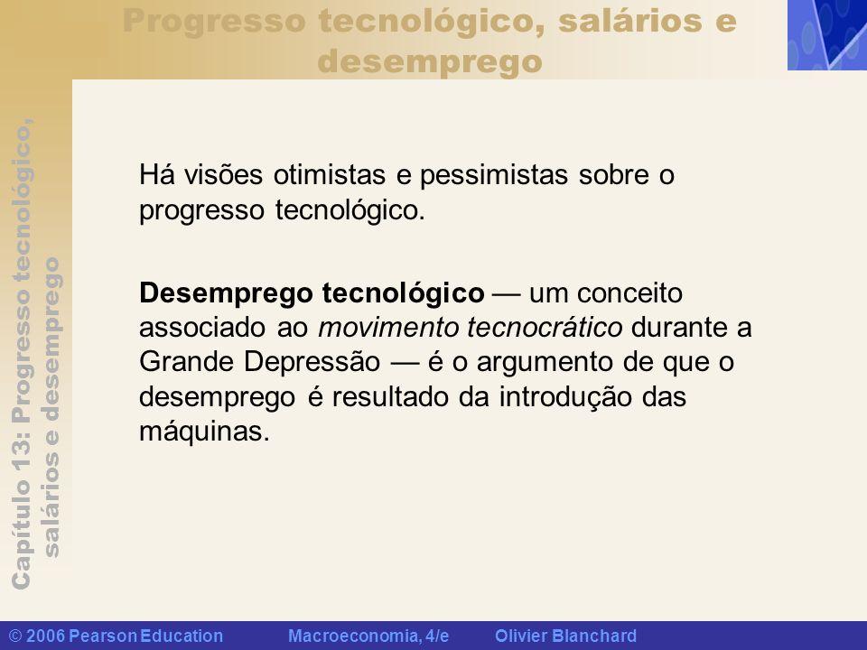 Progresso tecnológico, salários e desemprego