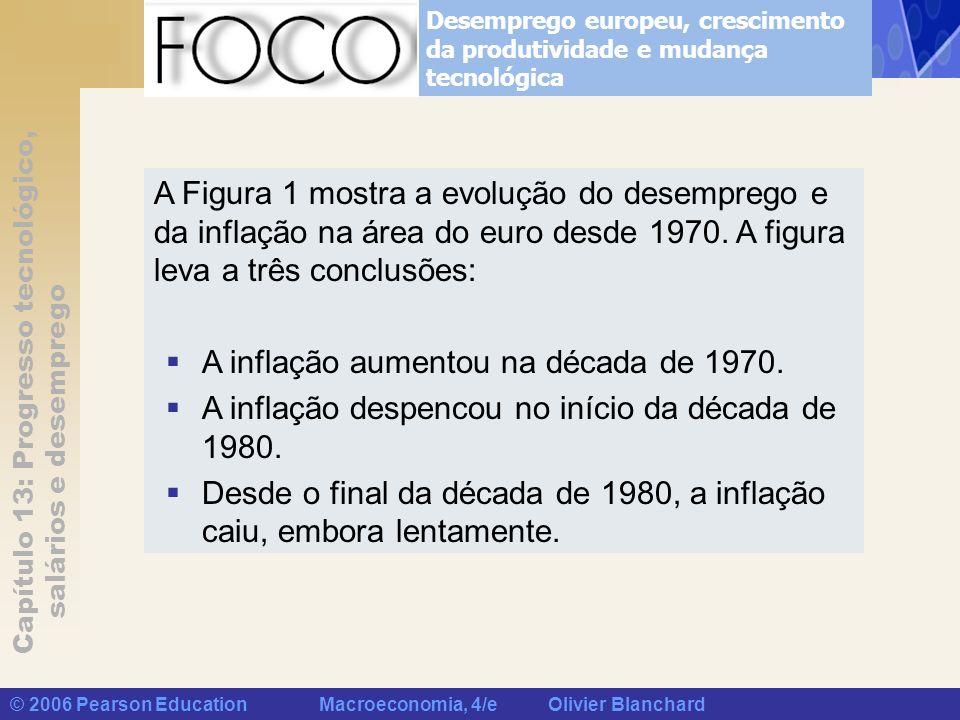 A inflação aumentou na década de 1970.