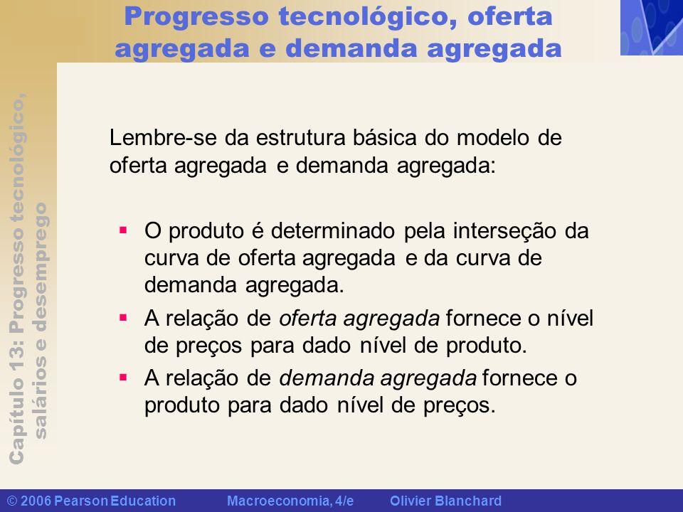 Progresso tecnológico, oferta agregada e demanda agregada