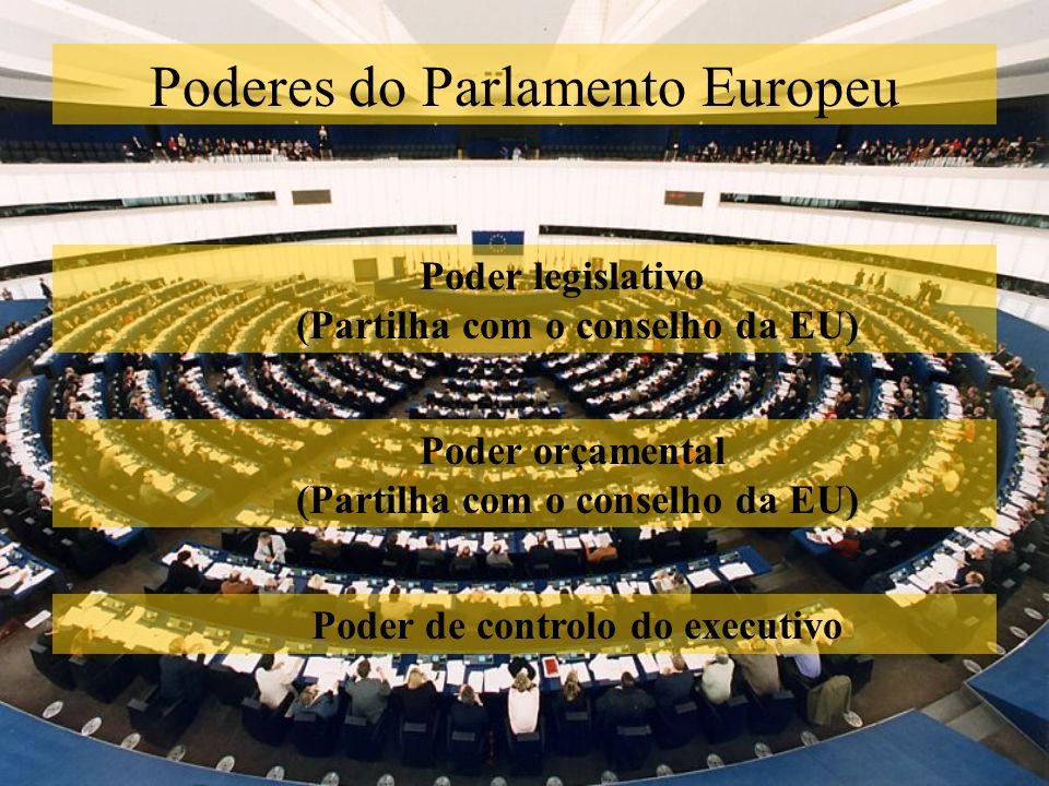 Poderes do Parlamento Europeu