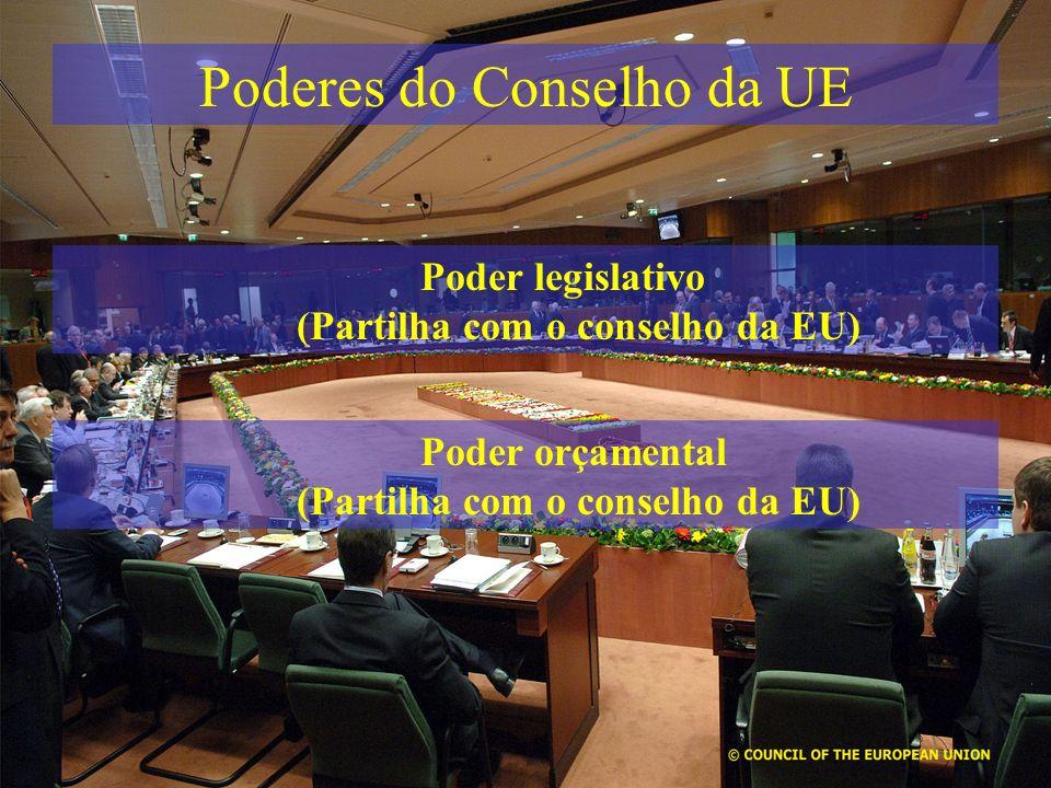 Poderes do Conselho da UE