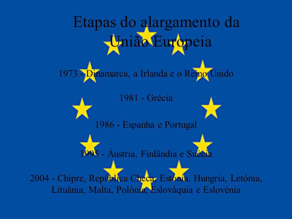 Etapas do alargamento da União Europeia