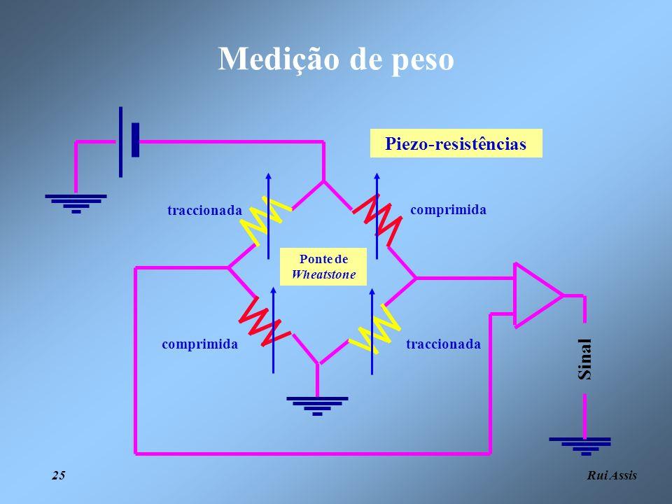 Medição de peso Piezo-resistências Sinal traccionada comprimida