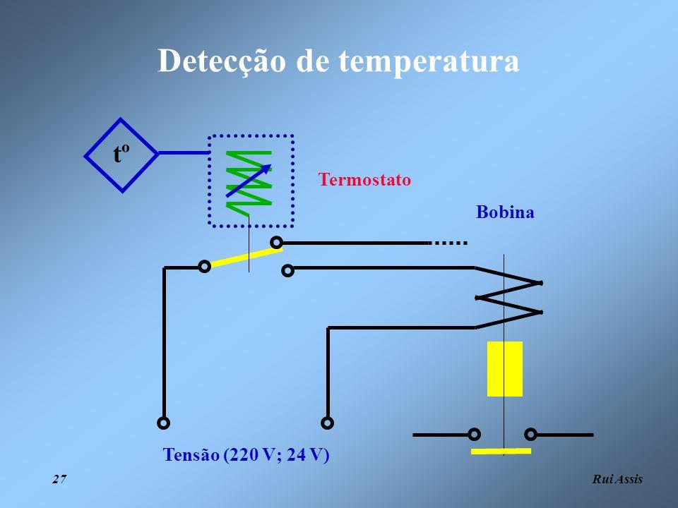 Detecção de temperatura