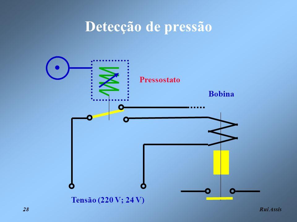 Detecção de pressão Tensão (220 V; 24 V) Bobina Pressostato